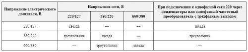 Таблица выбора способа соединения обмоток