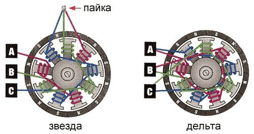Схемы соединения обмоток