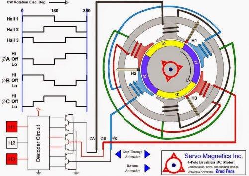 Датчики положения ротора в бесколлекторном двигателе