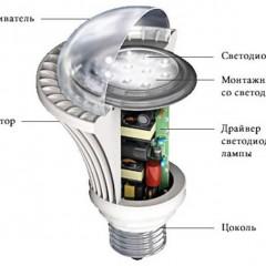 Как устроена и как работает светодиодная лампа
