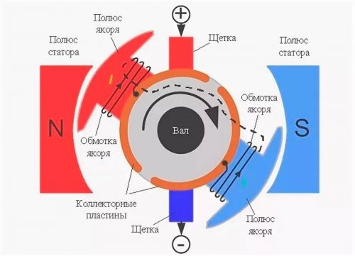Магнитная схема