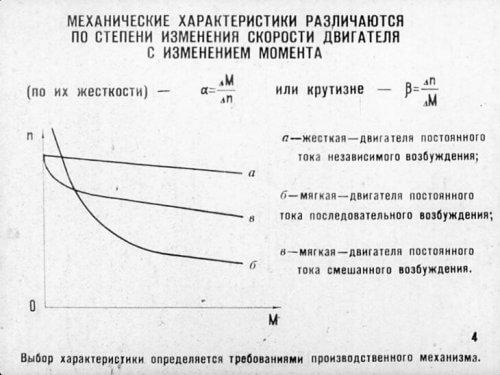 Механические характеристики
