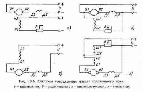 Схемы соединения обмоток якоря и статора