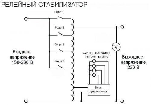 Принципиальная схема релейного стабилизатора