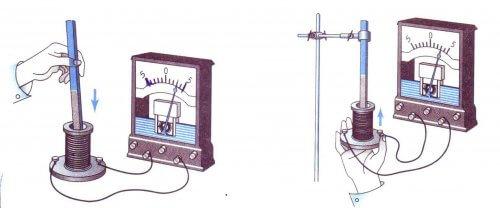 Опыт демонстрирует появление ЭДС в катушке при воздействии изменяющегося магнитного поля постоянного магнита