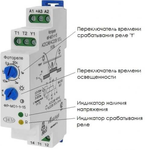 Назначение элементов управления в модульном ФР