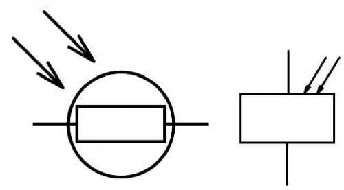 УГО функционального элемента (фоторезистора) и УГО катушки фотореле
