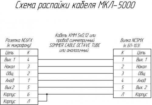 Схема распайки кабеля МКЛ-5000