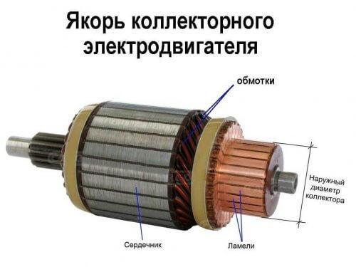 Якорь коллекторного двигателя