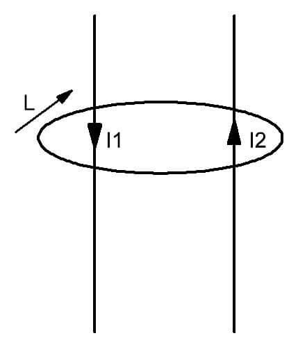 Два проводника, по которым протекает ток
