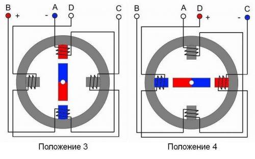 Продолжение вращение на угол: 180° и 270°