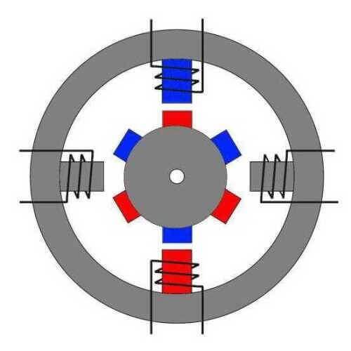 Ротор с постоянными магнитами