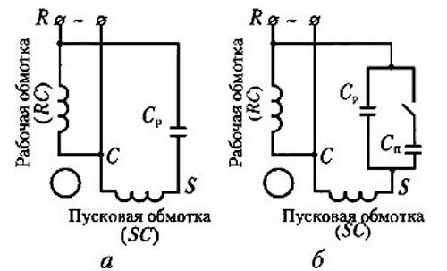 Схема подключения с рабочим конденсатором (а) и с рабочим и пусковым (б)