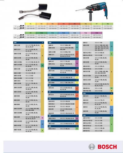 Таблица щеток Bosch часть 2