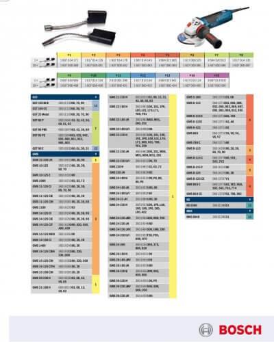 Таблица щеток Bosch часть 1