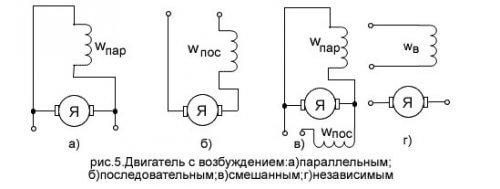 УГО коллекторного двигателя
