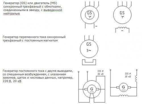 Обозначение генераторов на схемах
