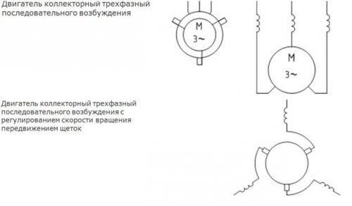 УГО трёхфазного коллекторного двигателя