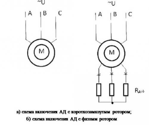 обозначение АД с короткозамкнутым и фазным ротором