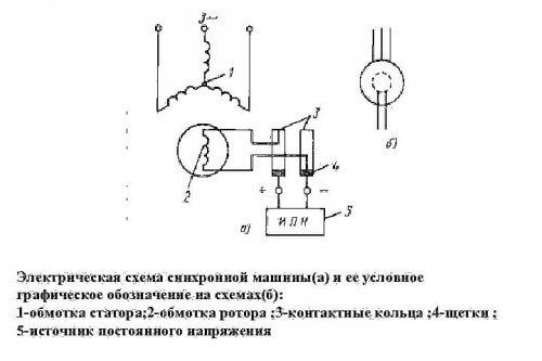 Изображение синхронного двигателя на схеме