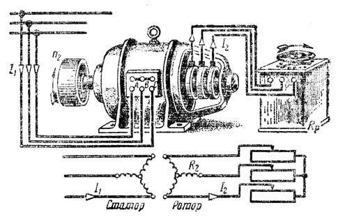 Подключение реостата к кольцам ротора АД с фазным ротором