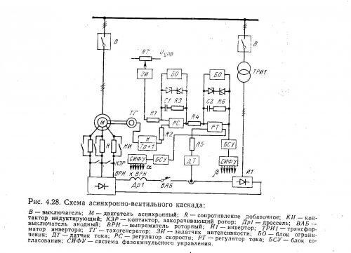 Асинхронно-вентильный каскад