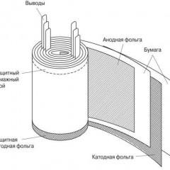 Что такое электрическая прочность изоляции