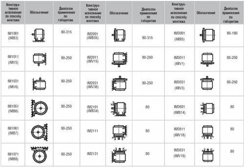 Расшифровка обозначения типа установки