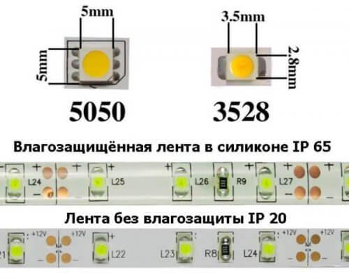 Виды светодиодов и светодиодных лент