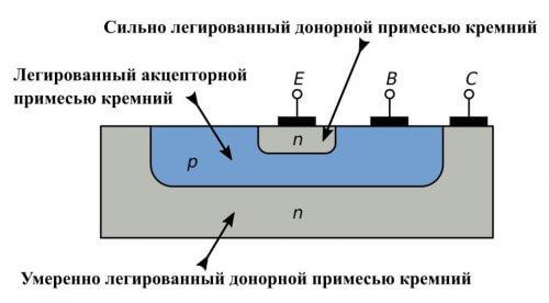 Боковой срез планарного транзистора