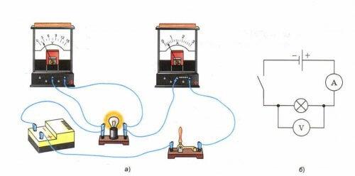 Подключение амперметра и вольтметра в цепь