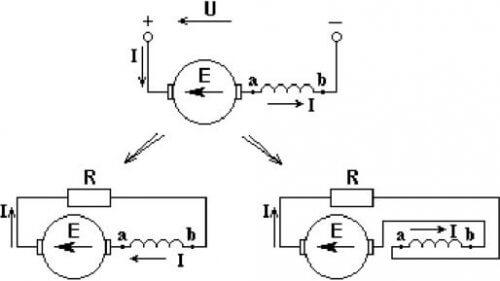 Схемы реостатного торможения двигателя постоянного тока
