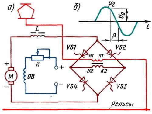 Схема торможения рельсового электротранспорта