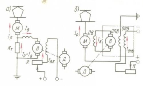 схема торможения тягового двигателя а) с независимым возбуждением и стабилизирующим сопротивлением, б) с противовозбуждением возбудителя.