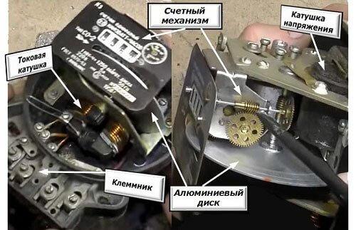 Устройство однофазного индукционного прибора учета электроэнергии