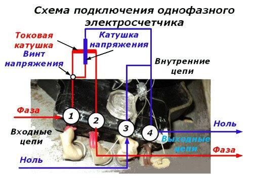 Схема подключения однофазного счетчика