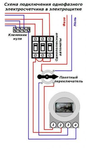 Подключение в электрическом щитке