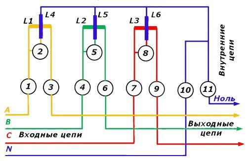 Схема подключения трёхфазного электросчетчика