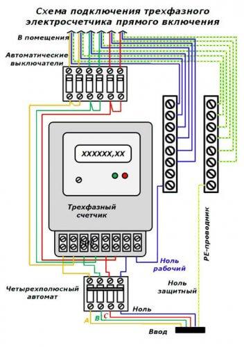 Схема коммутаций электросчетчика прямого включения