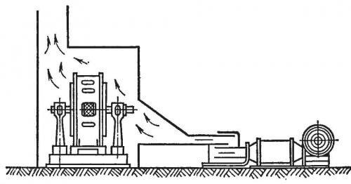 Устройство для сушки двигателей