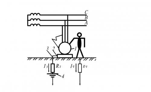 Схема защитного заземления