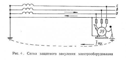 Схема зануления оборудования