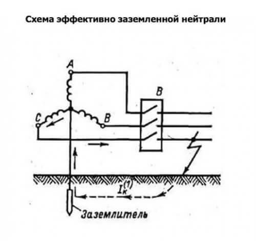 Схема ЭЗН