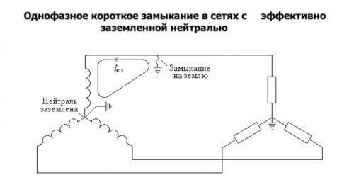 Схема однофазного КЗ