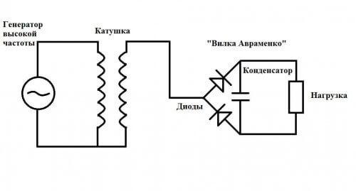 Схема передачи энергии по одному проводу