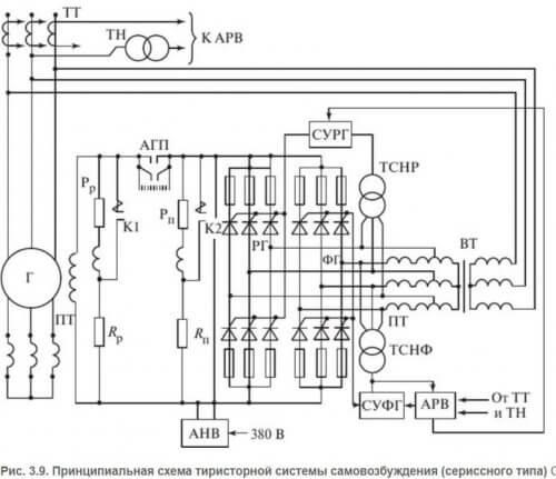 Схема электронной установки с тиристорным управлением