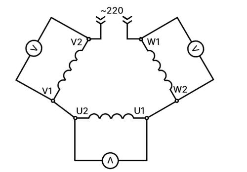 Метод развернутого треугольника