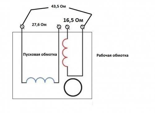 Определение рабочей и пусковой обмоток двигателя на 220 Вольт